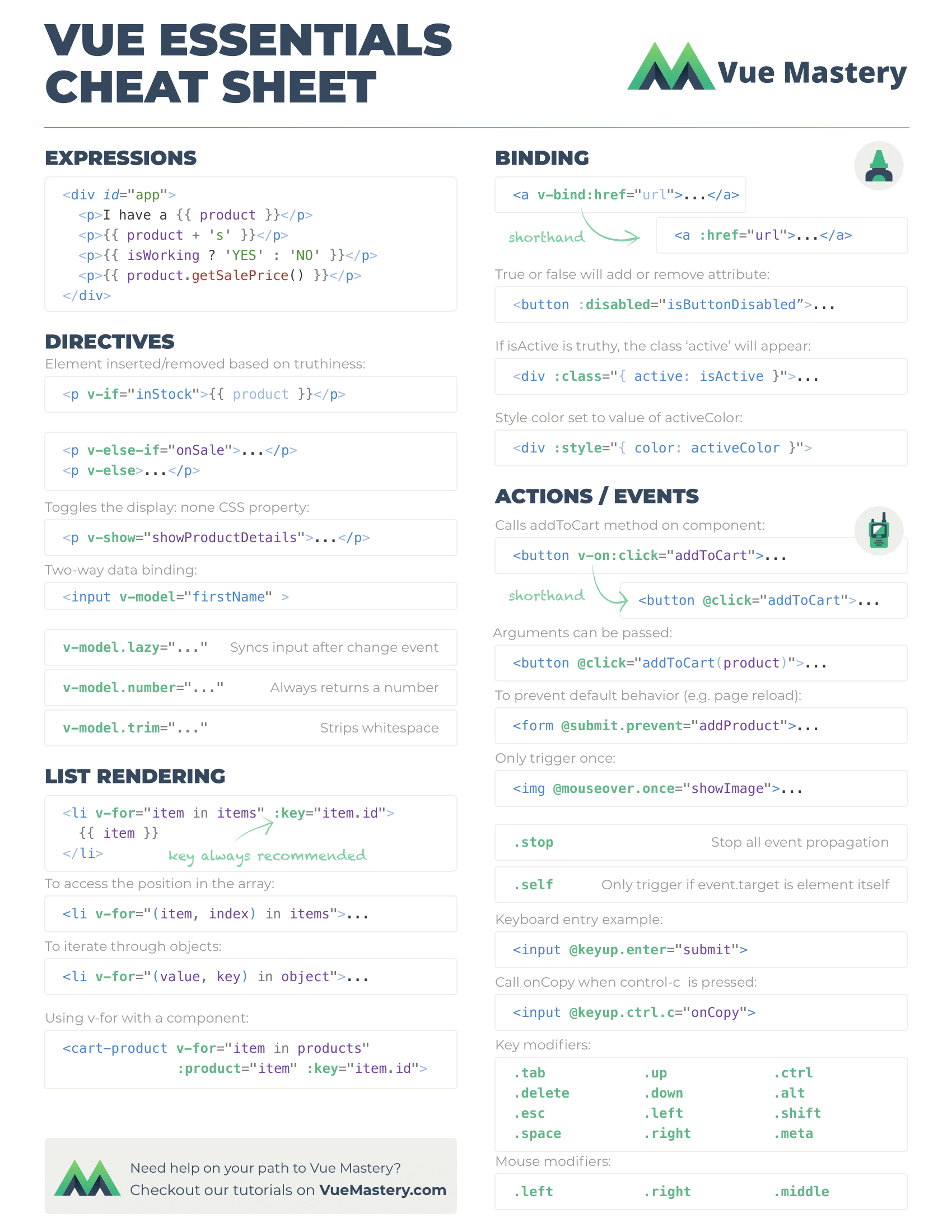 vue_cheat_sheet_1